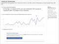 Facebook Lokale Statistik Werbenazeigen